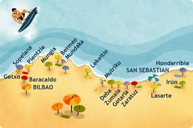 Mapa da Costa Basca